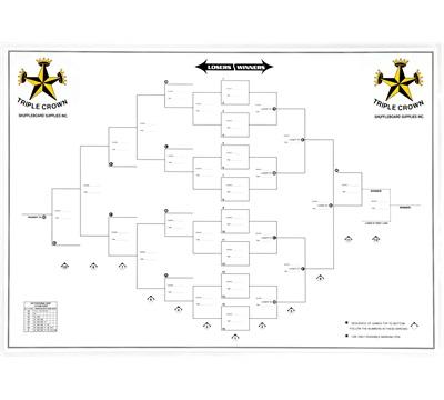 """Tournament Chart 28"""" x 39"""""""